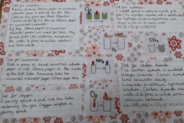 Chemistry Tapestry