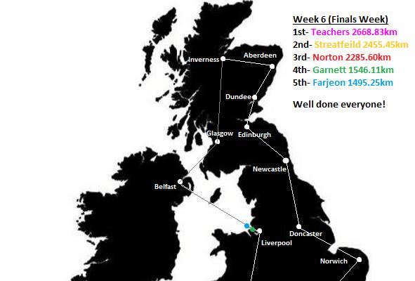 Race Around the UK